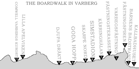 bordwalk